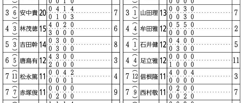 MVT2019年5回中山・5回阪神